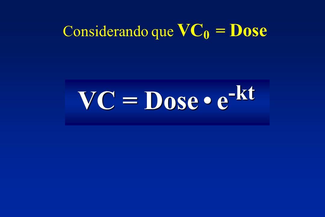 Considerando que VC 0 = Dose VC = Dose e -kt