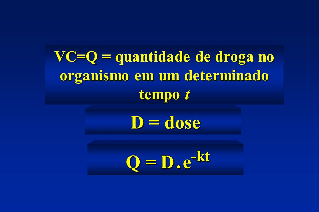 VC=Q = quantidade de droga no organismo em um determinado tempo t D = dose D = dose Q = D e -kt Q = D e -kt