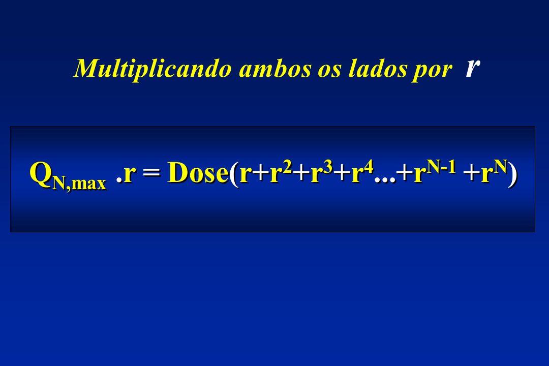 Q N,max.r = Dose(r+r 2 +r 3 +r 4...+r N-1 +r N ) Multiplicando ambos os lados por r
