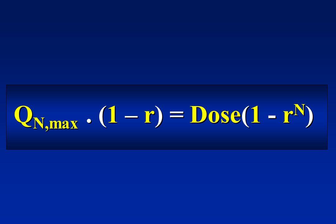Q N,max. (1 – r) = Dose(1 - r N )