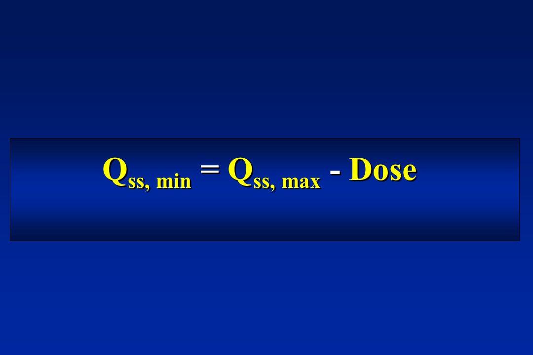 Q ss, min = Q ss, max - Dose