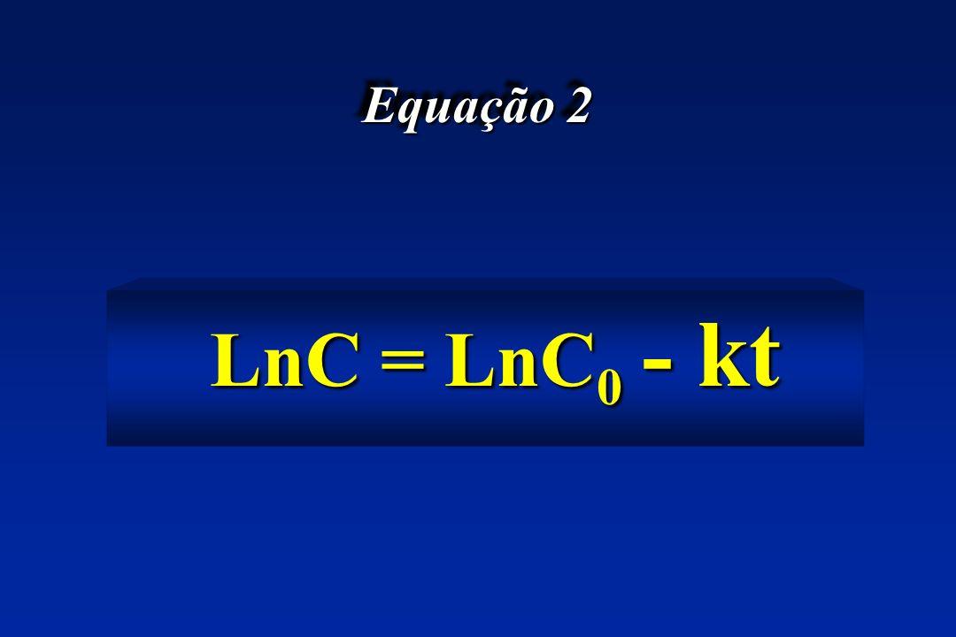 Concentração (log) vs Tempo 0102030405060 1 10100 Tempo (h) Concentração (mg/L) C 0