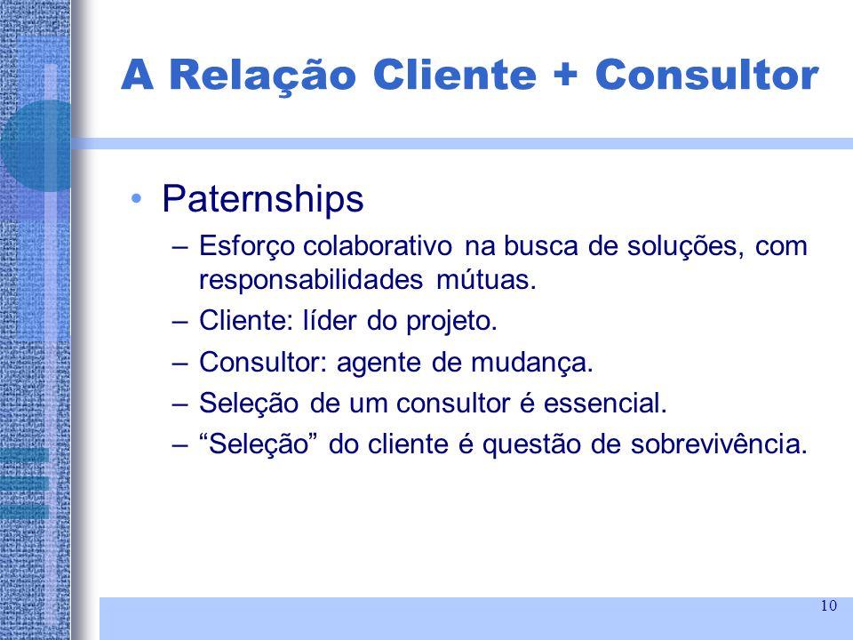 10 Paternships –Esforço colaborativo na busca de soluções, com responsabilidades mútuas. –Cliente: líder do projeto. –Consultor: agente de mudança. –S