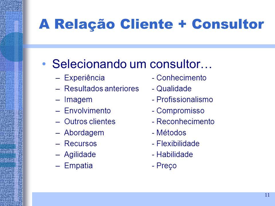 11 Selecionando um consultor… –Experiência- Conhecimento –Resultados anteriores- Qualidade –Imagem- Profissionalismo –Envolvimento- Compromisso –Outro