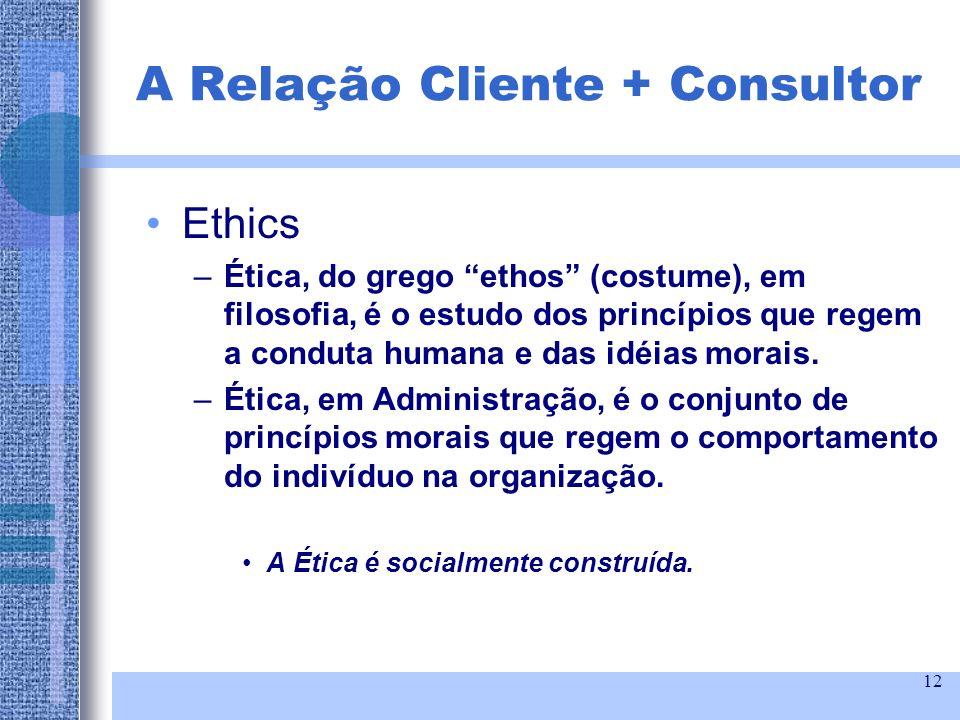 12 Ethics –Ética, do grego ethos (costume), em filosofia, é o estudo dos princípios que regem a conduta humana e das idéias morais. –Ética, em Adminis