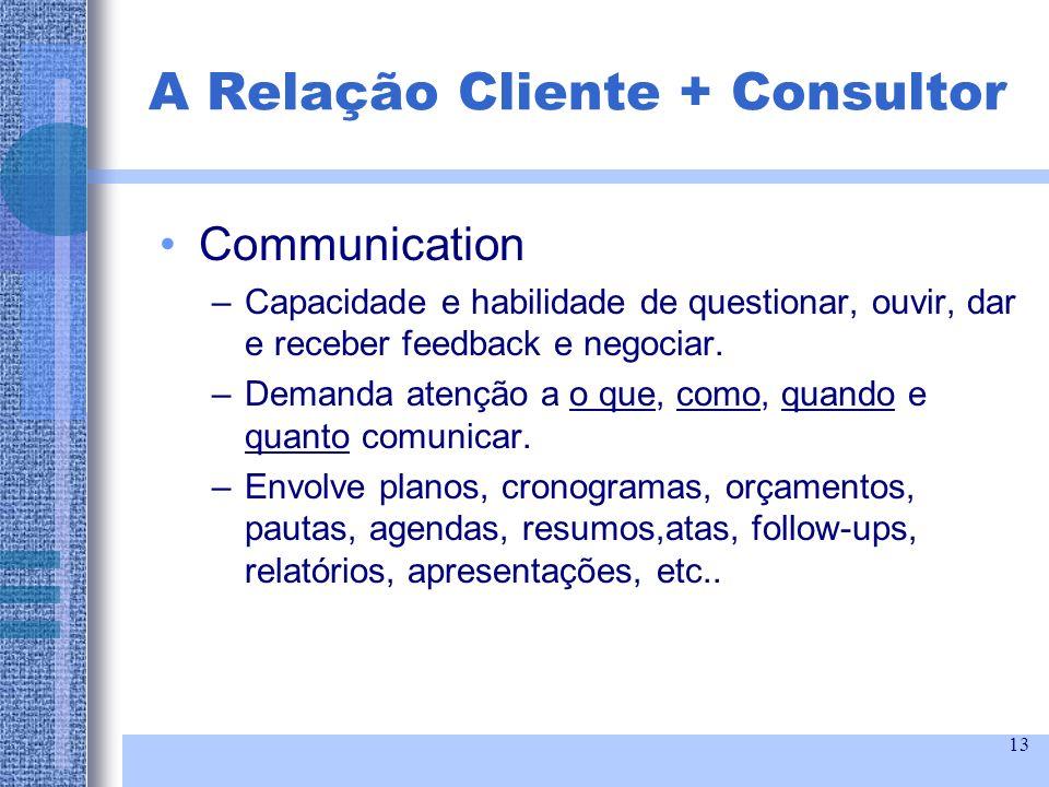 13 Communication –Capacidade e habilidade de questionar, ouvir, dar e receber feedback e negociar. –Demanda atenção a o que, como, quando e quanto com