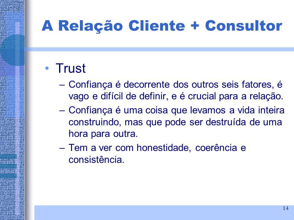 14 Trust –Confiança é decorrente dos outros seis fatores, é vago e difícil de definir, e é crucial para a relação. –Confiança é uma coisa que levamos