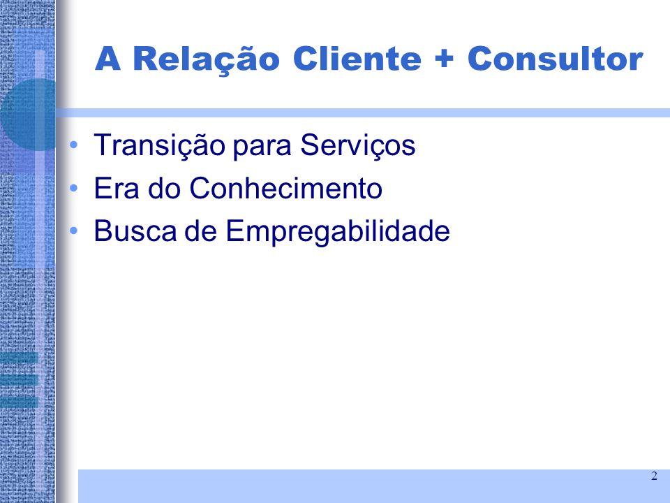2 Transição para Serviços Era do Conhecimento Busca de Empregabilidade A Relação Cliente + Consultor