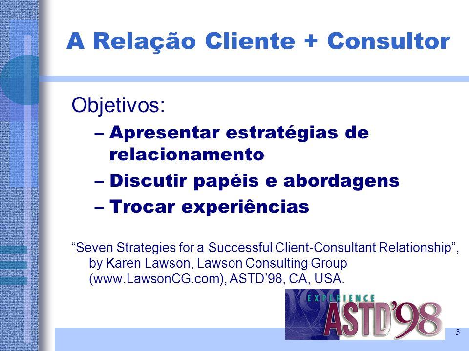 3 Objetivos: –Apresentar estratégias de relacionamento –Discutir papéis e abordagens –Trocar experiências Seven Strategies for a Successful Client-Con