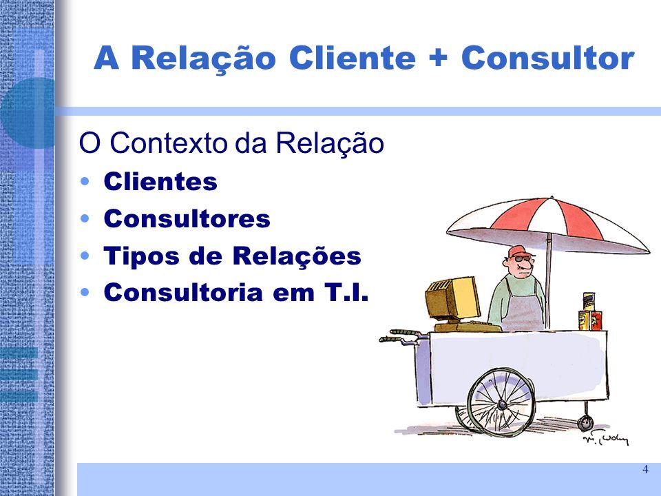 4 O Contexto da Relação Clientes Consultores Tipos de Relações Consultoria em T.I. A Relação Cliente + Consultor