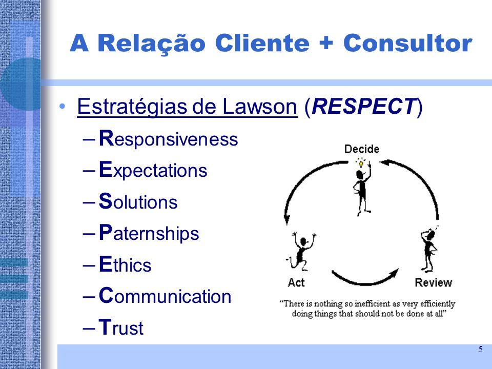 5 Estratégias de Lawson (RESPECT) –R esponsiveness –E xpectations –S olutions –P aternships –E thics –C ommunication –T rust A Relação Cliente + Consu