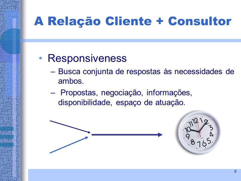 6 Responsiveness –Busca conjunta de respostas às necessidades de ambos. – Propostas, negociação, informações, disponibilidade, espaço de atuação. A Re