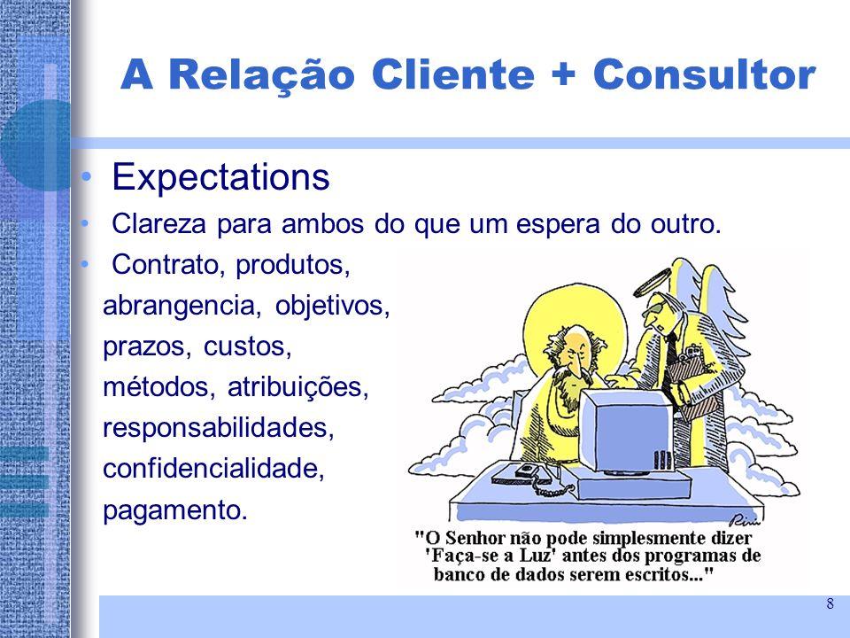 8 Expectations Clareza para ambos do que um espera do outro. Contrato, produtos, abrangencia, objetivos, prazos, custos, métodos, atribuições, respons