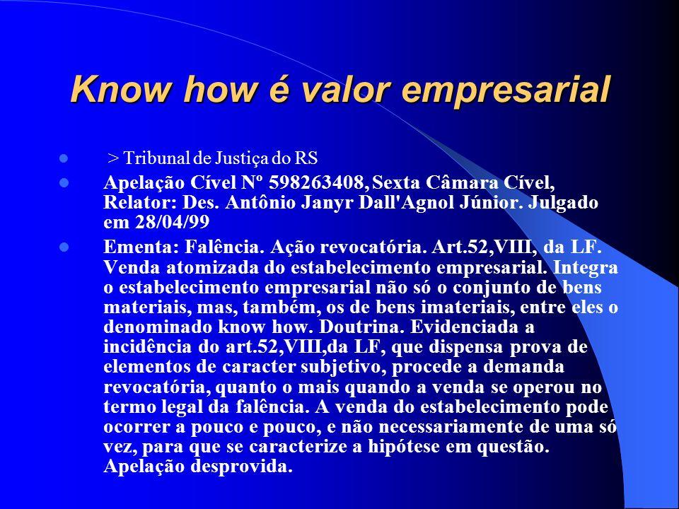 Know how é valor empresarial > Tribunal de Justiça do RS Apelação Cível Nº 598263408, Sexta Câmara Cível, Relator: Des. Antônio Janyr Dall'Agnol Júnio