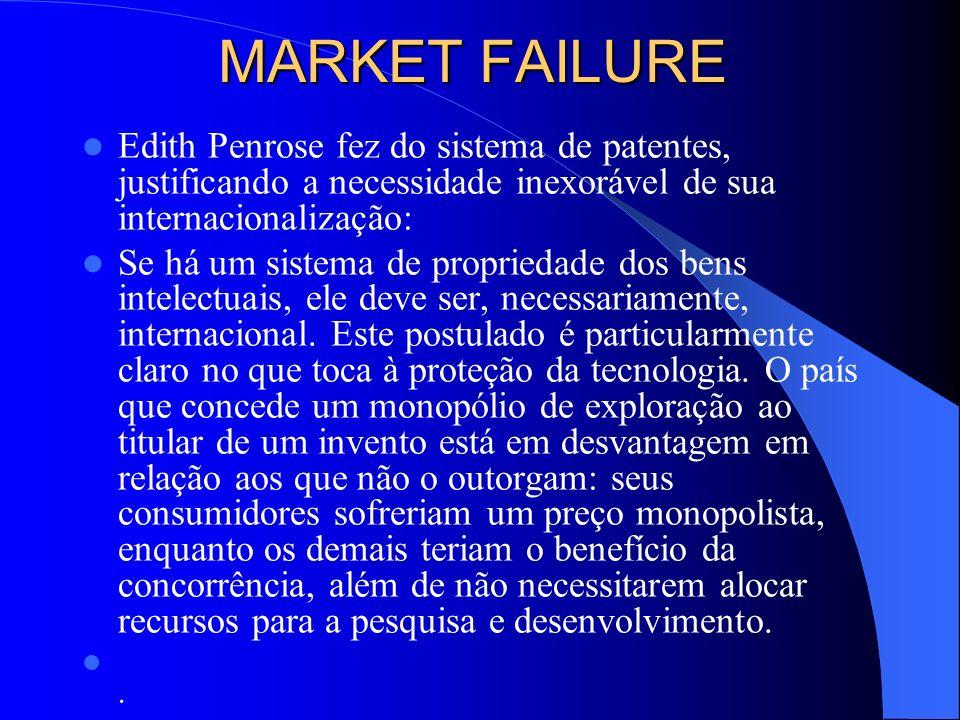 MARKET FAILURE Edith Penrose fez do sistema de patentes, justificando a necessidade inexorável de sua internacionalização: Se há um sistema de proprie