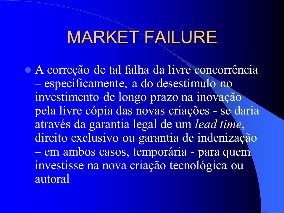 MARKET FAILURE A correção de tal falha da livre concorrência – especificamente, a do desestímulo no investimento de longo prazo na inovação pela livre