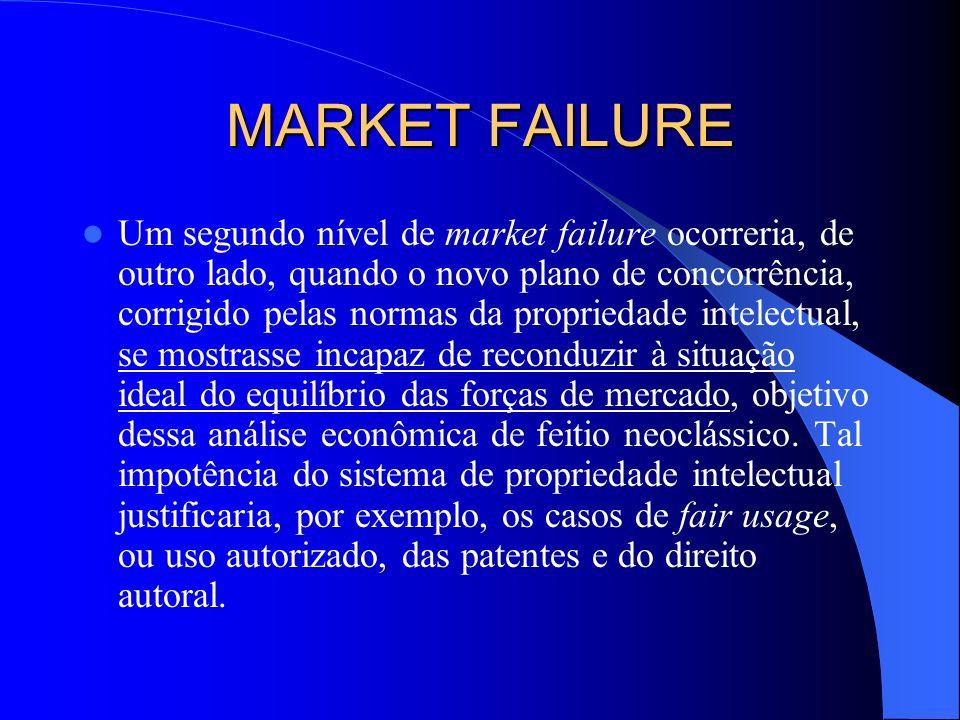MARKET FAILURE Um segundo nível de market failure ocorreria, de outro lado, quando o novo plano de concorrência, corrigido pelas normas da propriedade