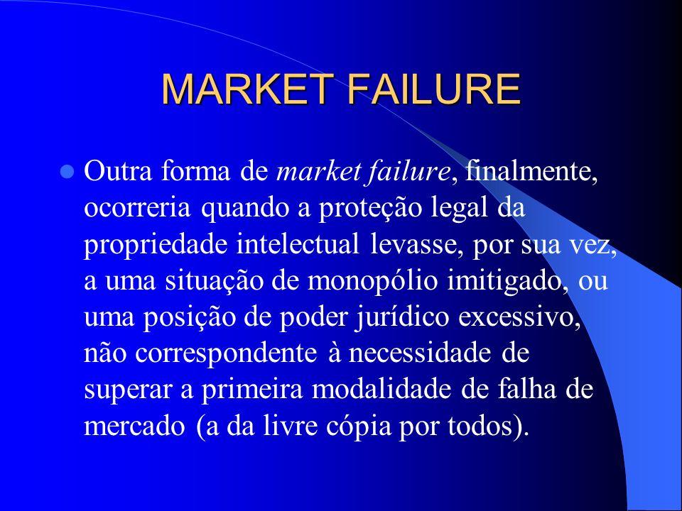 MARKET FAILURE Outra forma de market failure, finalmente, ocorreria quando a proteção legal da propriedade intelectual levasse, por sua vez, a uma sit