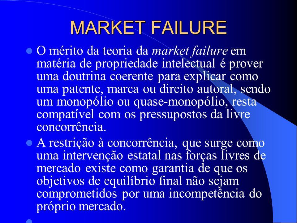 MARKET FAILURE O mérito da teoria da market failure em matéria de propriedade intelectual é prover uma doutrina coerente para explicar como uma patent