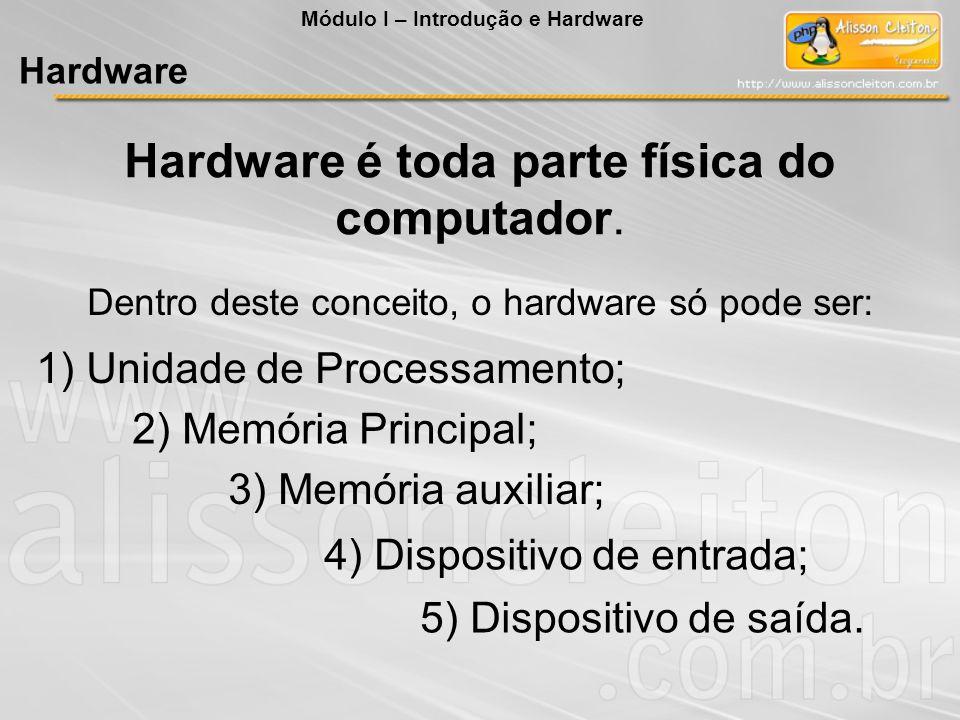 Hardware é toda parte física do computador. Dentro deste conceito, o hardware só pode ser: 1) Unidade de Processamento; 2) Memória Principal; 3) Memór