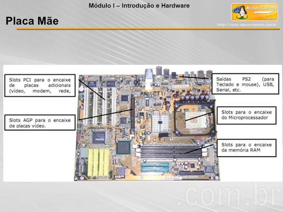 Módulo I – Introdução e Hardware Placa Mãe