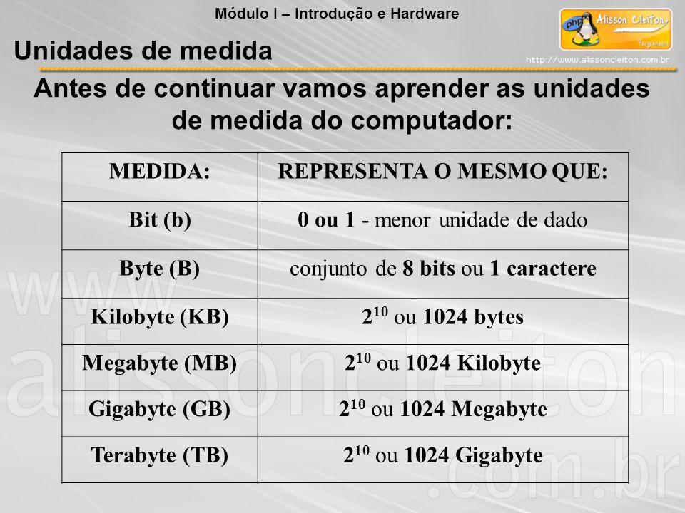 Antes de continuar vamos aprender as unidades de medida do computador: MEDIDA:REPRESENTA O MESMO QUE: Bit (b)0 ou 1 - menor unidade de dado Byte (B)co