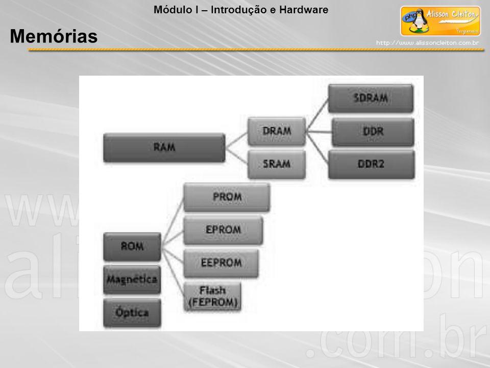 Módulo I – Introdução e Hardware Memórias