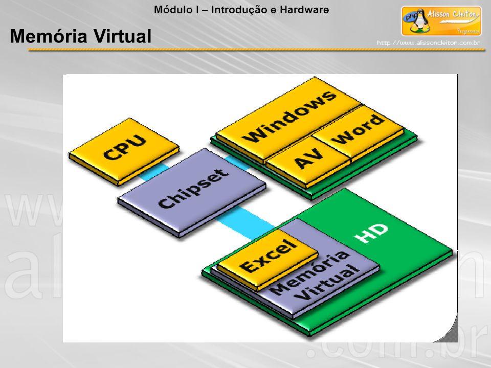 Módulo I – Introdução e Hardware Memória Virtual