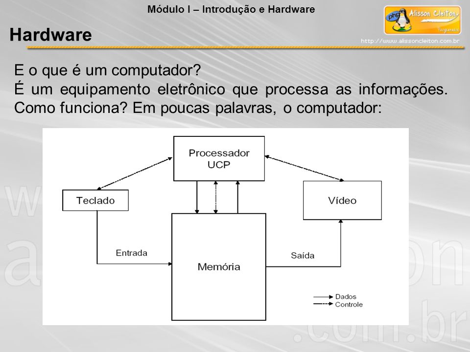 E o que é um computador? É um equipamento eletrônico que processa as informações. Como funciona? Em poucas palavras, o computador: Módulo I – Introduç
