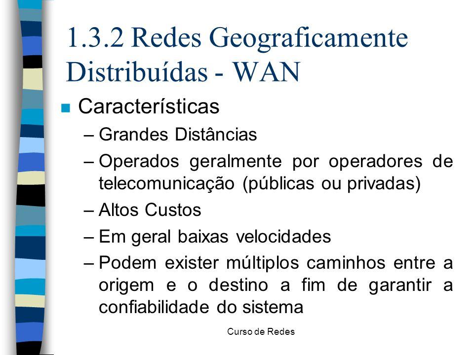 Curso de Redes 1.3.2 Redes Geograficamente Distribuídas - WAN n Características –Grandes Distâncias –Operados geralmente por operadores de telecomunic