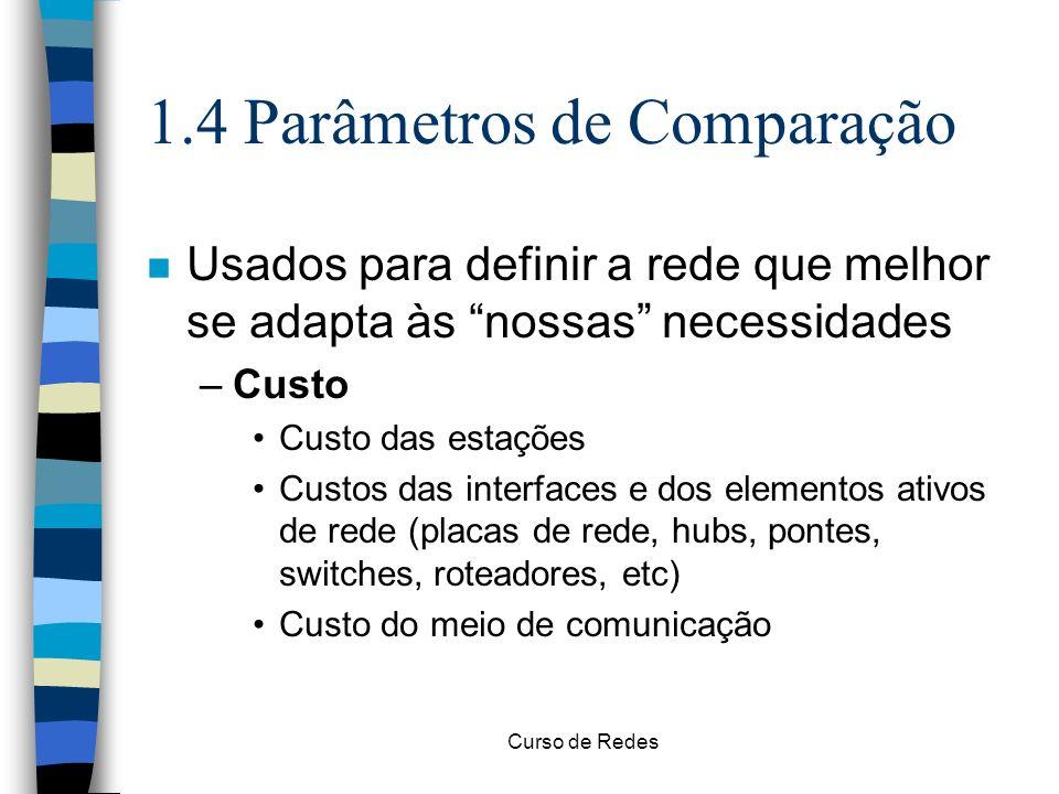 Curso de Redes 1.4 Parâmetros de Comparação n Usados para definir a rede que melhor se adapta às nossas necessidades –Custo Custo das estações Custos