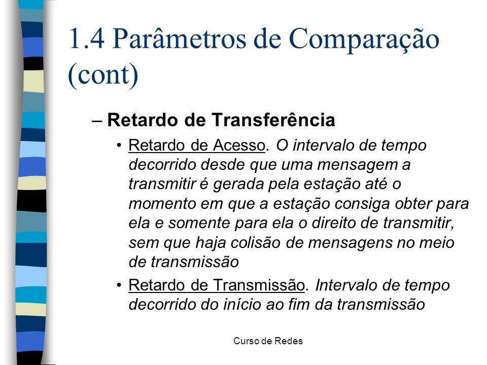 Curso de Redes 1.4 Parâmetros de Comparação (cont) –Retardo de Transferência Retardo de Acesso. O intervalo de tempo decorrido desde que uma mensagem