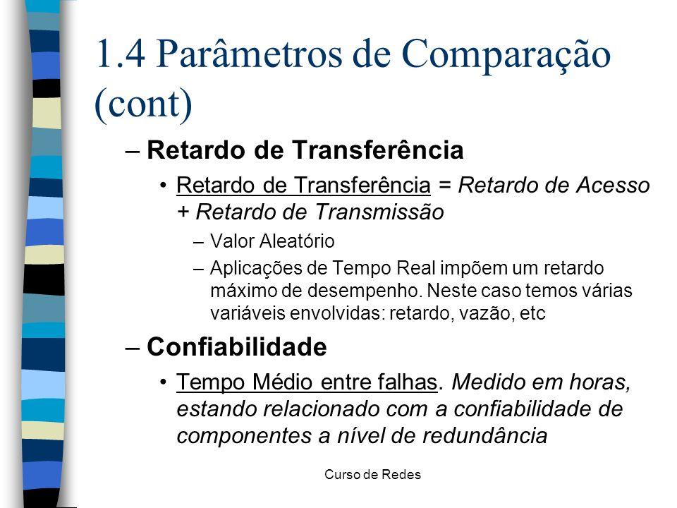 Curso de Redes 1.4 Parâmetros de Comparação (cont) –Retardo de Transferência Retardo de Transferência = Retardo de Acesso + Retardo de Transmissão –Va