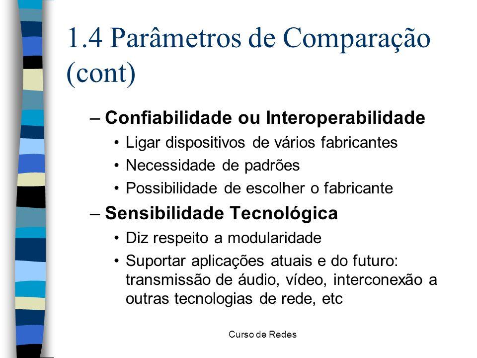 Curso de Redes 1.4 Parâmetros de Comparação (cont) –Confiabilidade ou Interoperabilidade Ligar dispositivos de vários fabricantes Necessidade de padrõ
