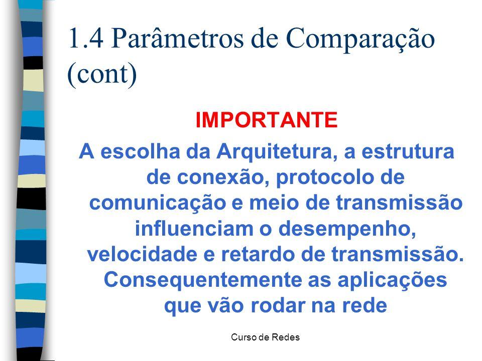 Curso de Redes 1.4 Parâmetros de Comparação (cont) IMPORTANTE A escolha da Arquitetura, a estrutura de conexão, protocolo de comunicação e meio de tra