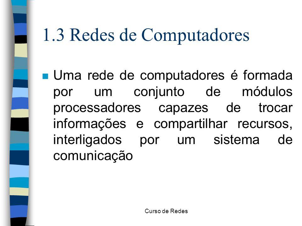 Curso de Redes 1.3 Redes de Computadores n Uma rede de computadores é formada por um conjunto de módulos processadores capazes de trocar informações e