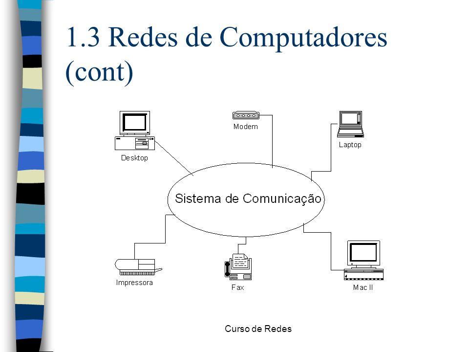 Curso de Redes 1.3 Redes de Computadores (cont)