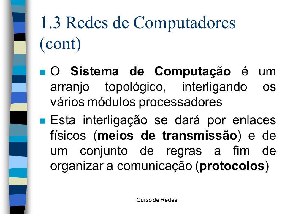 Curso de Redes 1.3 Redes de Computadores (cont) n O Sistema de Computação é um arranjo topológico, interligando os vários módulos processadores n Esta