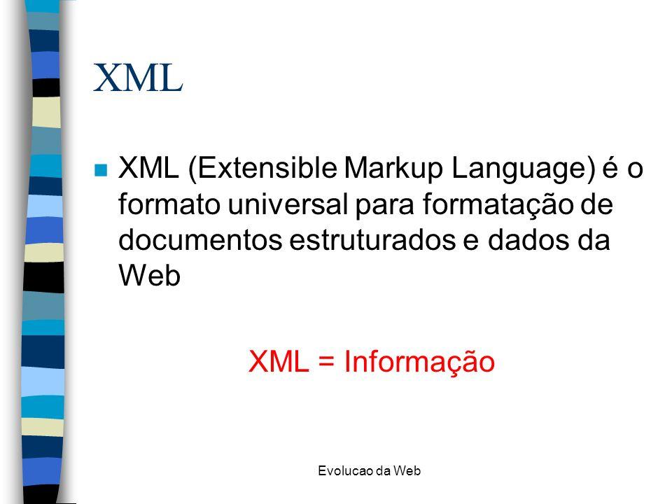 Evolucao da Web XML n XML (Extensible Markup Language) é o formato universal para formatação de documentos estruturados e dados da Web XML = Informaçã