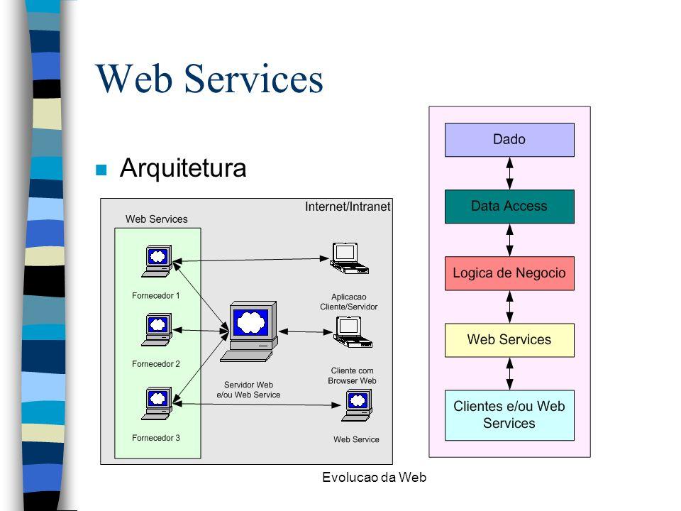 Evolucao da Web Web Services n Arquitetura