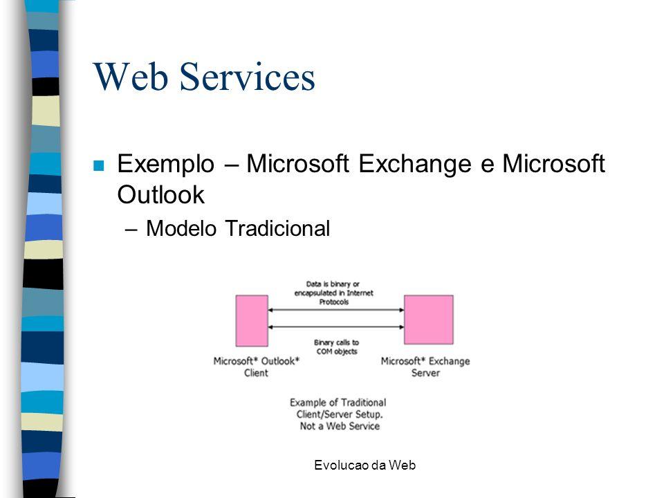 Evolucao da Web Web Services n Exemplo – Microsoft Exchange e Microsoft Outlook –Modelo Tradicional
