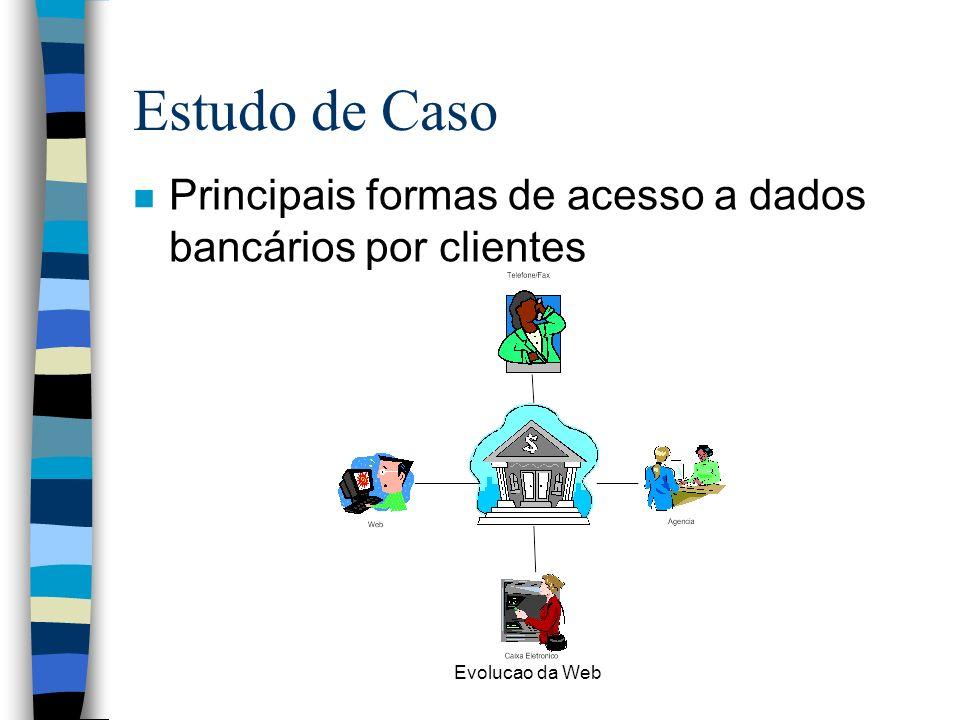 Evolucao da Web Estudo de Caso n Principais formas de acesso a dados bancários por clientes