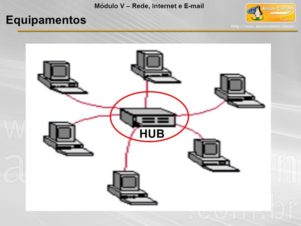 Equipamentos Módulo V – Rede, Internet e E-mail HUB