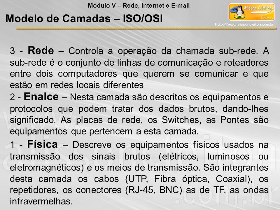 3 - Rede – Controla a operação da chamada sub-rede. A sub-rede é o conjunto de linhas de comunicação e roteadores entre dois computadores que querem s