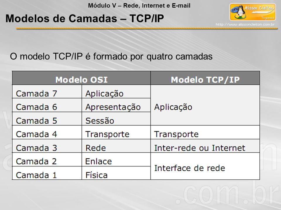 O modelo TCP/IP é formado por quatro camadas Módulo V – Rede, Internet e E-mail Modelos de Camadas – TCP/IP