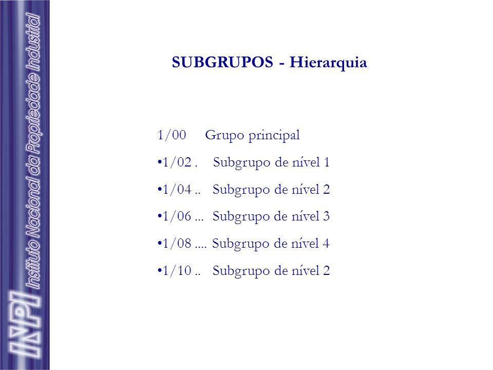 1/00 Grupo principal 1/02. Subgrupo de nível 1 1/04.. Subgrupo de nível 2 1/06... Subgrupo de nível 3 1/08.... Subgrupo de nível 4 1/10.. Subgrupo de
