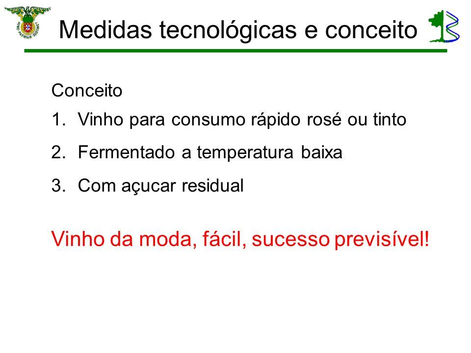 Medidas tecnológicas e conceito Conceito 1.Vinho para consumo rápido rosé ou tinto 2.Fermentado a temperatura baixa 3.Com açucar residual Vinho da mod