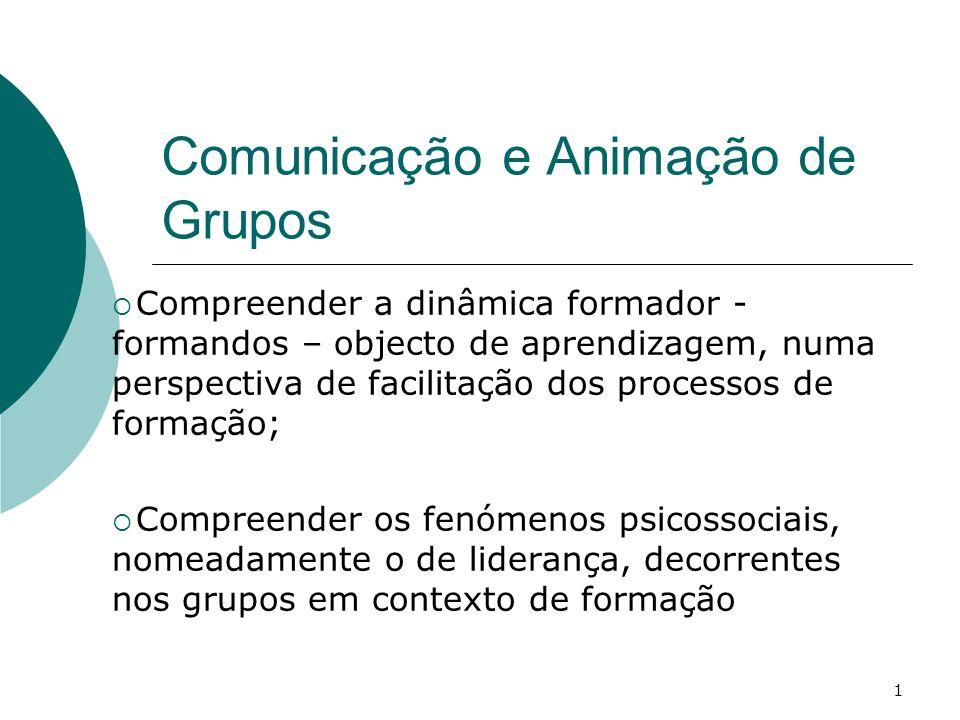 2 As relações interpessoais e as funções da comunicação Função de informação Função de motivação Função de educação Função de socialização Função de distracção