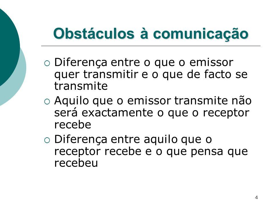 5 Exemplos práticos…..