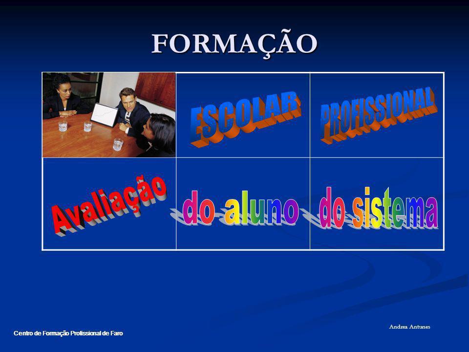 FORMAÇÃO Andrea Antunes Centro de Formação Profissional de Faro